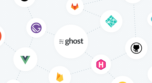 Publishing with Ghost